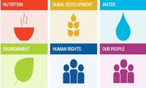 Compromisos globales Nestlé